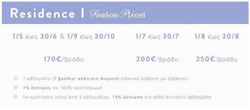 https://www.thoasresidences.com/wp-content/uploads/2017/04/Thoas_price_tables-800x353.jpg